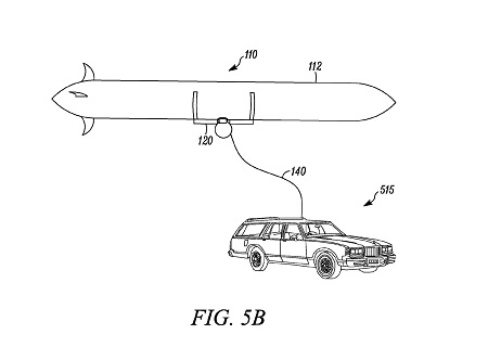 Drone tethered to an automobile Source: US Patent US 9,045,218 B2