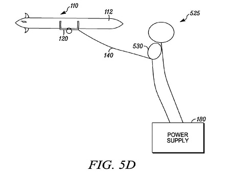 Drone tethered to a balloon, which in turn is tethered to a power supply. Source: US Patent US 9,045,218 B2