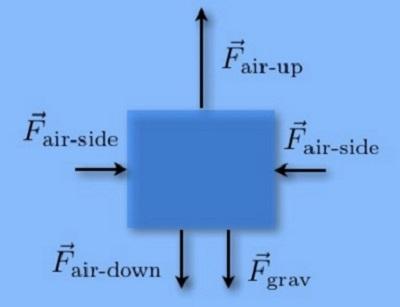 Diagram 1 - Copy