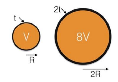 Diagram 2 - Copy