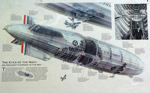A cross-section of the USS Akron is displayed on a poster at the Navy Lakehurst Historical Society museum inside airship Hangar One at Joint Base McGuire-Dix-Lakehurst. Photo: Asbury Park Press