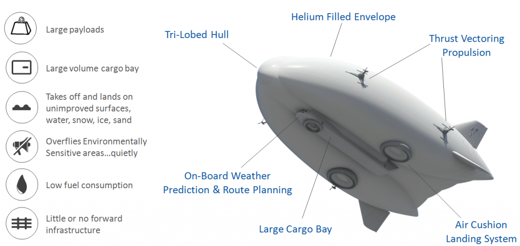 new_airship L