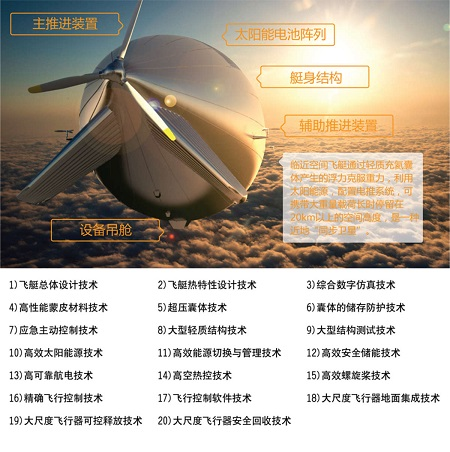 High Concept This poster from Yuanmeng's manufacturer brags about its capability to fly at over 20km altitude, as well as sensor and communications capabilities. This airship is almost entirely powered by solar panels on its topside. Image: GT at China Defense Forum